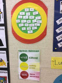 Inspiration Boards, Viera, Crafts For Kids, Teacher, Activities, Education, School, Crafts For Children, Professor