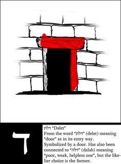 Dalet = pathway, to enter. Symbolized by door. Pronounced D as in door.