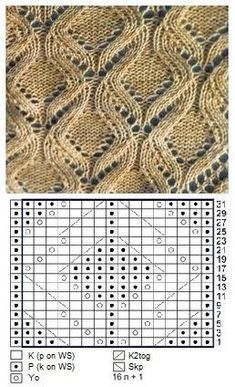 19 ideas knitting machine patterns free posts for 2019 Lace Knitting Stitches, Knitting Machine Patterns, Lace Knitting Patterns, Knitting Charts, Lace Patterns, Loom Knitting, Knitting Designs, Stitch Patterns, Japanese Waves