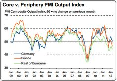 All Eurozone PMI's fall together.(April 23rd 2012)
