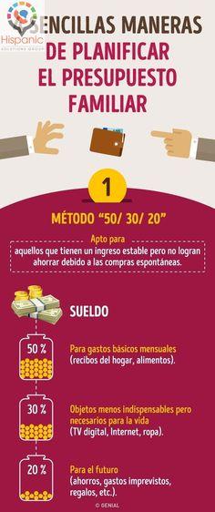 Reglas de oro para ahorrar. Hispanic Solutions Group al servicio de la comunidad!!!