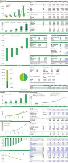 8 best Financial Dashboard images on Pinterest Dashboard design - business modelling using spreadsheets