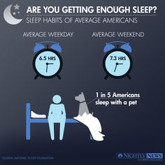 How does your sleep measure up to this recent poll from the #NationalSleepFoundation? Learn some helpful hints on catching more zzzz's, from Sutter Medical Group's Jose Miranda, M.D. Visit http://www.suttermedicalfoundation.org/healthtips/index.php?a=detail&id=68