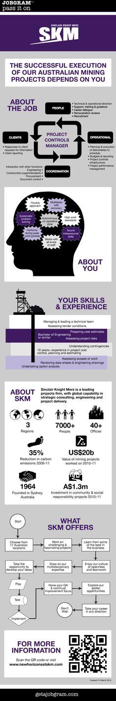 New Jobgram - SKM's Mining & Metals group is hiring Project Controls Managers in locations across Australia. Pass it on! http://getajobgram.com/post/19308529263/skm