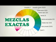 Demostración práctica para realizar un círculo cromático o rueda de color. En este vídeo se realiza el círculo cromático más básico de acuerdo con la versión...