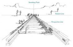 Perspektif Esasına Uygun Bir Çizim Nasıl Yapılır? Vanishing Point, Utility Pole