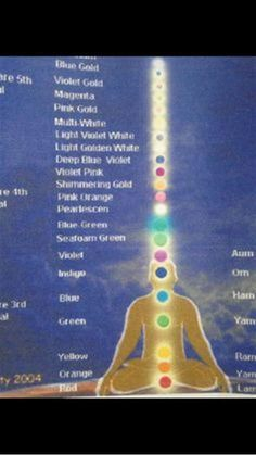 Image result for picture of the higher chakras