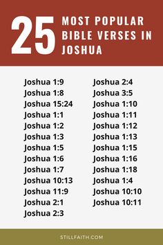 Joshua Bible, Book Of Joshua, Top Bible Verses, Popular Bible Verses, Book Of Titus, Book Of James, Writing Plan, Book Of Genesis, Most Popular