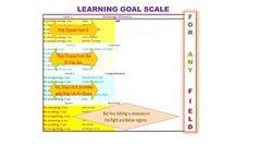 Please click the PREVIEW for a clear image.This universal learning goal may be used by any teacher and in any course. Its four level of understanding are focused on some terms from taxonomies by Bloom, Web, and Marzano.  After you have chosen the type of learning,  a verb or partial predict (drop-list)  automatically aligns with it.