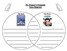 I created this venn diagram to be used with the book Mr. Popper's Penguins…