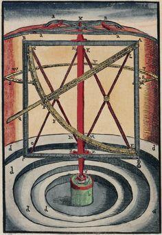 Tycho Brahe, The great steel quadrant (1588)