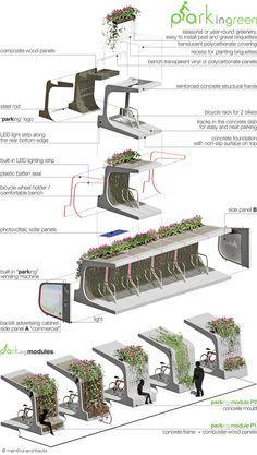"""Résultat de recherche d'images pour """"mvrdv architectes abri vélos"""""""
