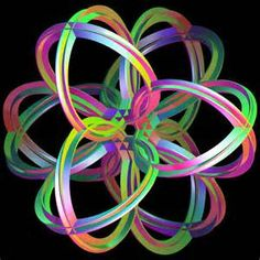 gyroscope - - Yahoo Image Search Results