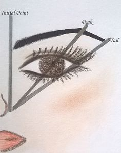 How To Shape Eyebrows – An Eyebrow Shaping Tutorial L'ensemble des sourcils naturels, pleins ainsi Eyebrows On Fleek, Perfect Eyebrows, Shape Eyebrows, Thick Eyebrows, Eyebrow Shapes, Drawing Eyebrows, Drawing Hair, All Things Beauty, Beauty Make Up