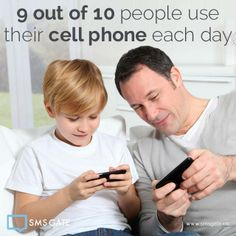 #Didyouknow 9 out of 10 people use their cell phone each day.
