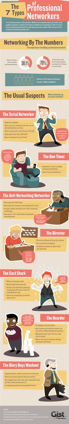 Almost Everyone Has Made at Least One of These Networking Mistakes—Have You?