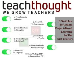 8 Switches To Update Project-Based Learning In The 21st Century -