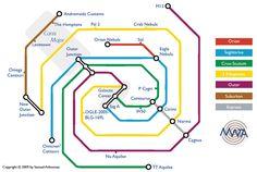 Via Lactea metro map