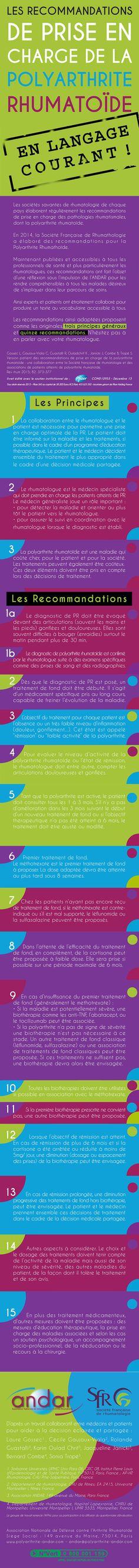 Les recommandations de prise en charge de la polyarthrite rhumatoïde en langage courant !