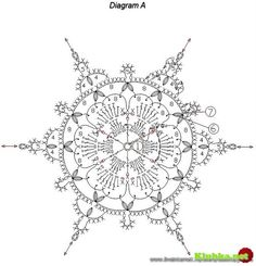 Romans z szydełkiem: Swiąteczne gwiazdy, dzwonki i podusie... Crochet Snowflake Pattern, Crochet Stars, Christmas Crochet Patterns, Crochet Blocks, Crochet Snowflakes, Thread Crochet, Crochet Stitches, Crochet Diagram, Crochet Motif