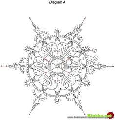 Crochet Snowflake Pattern, Crochet Stars, Crochet Square Patterns, Christmas Crochet Patterns, Crochet Blocks, Holiday Crochet, Crochet Snowflakes, Crochet Diagram, Crochet Motif