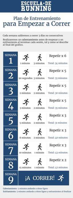 Training Plan to start running # from scratch .- Training Plan to start # running from scratch - Fitness Motivation, Sport Motivation, Fitness Tips, Body Fitness, Fitness Goals, Fitness Studio Training, Running Training, Running Form, Running Plan