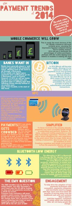 mobile money, featured, infographic, payments, trends, EMV, Bitcoin, Banks, NFC, BTLE,