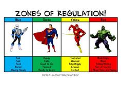 Product to assist students to identify their emotions using the 'zones of regulation' style coloured zones and their favourite comic book superheroes and villains to help them!