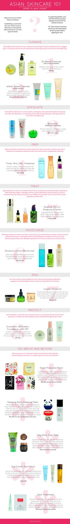 The Korean Asian Skincare routine involves layering multiple products to address., Korean Asian Skincare routine involves layering multiple products to address your skin concerns such as dryness, excess sebum, clogged pores, and . Asian Skincare, Korean Skincare Routine, Skin Tips, Skin Care Tips, Sensitive Skin Care, Clogged Pores, Image Skincare, Skincare Logo, Skin Routine