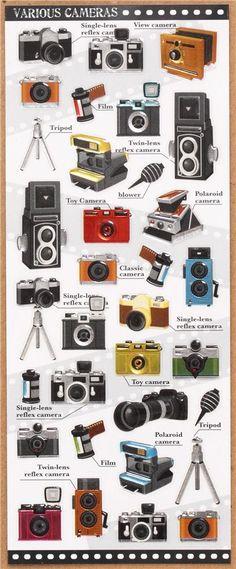 photo camera epoxy sticker by Mind Wave
