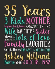 35th Birthday Or ANY YEAR Unique Personalized Bday Gifts Poster For Friend Wife Sister 35 Years Old 40th