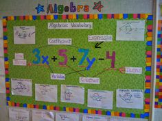 Love this math bulletin board using Creative Teaching Press's Poppin' Patterns! It makes it stand out more!