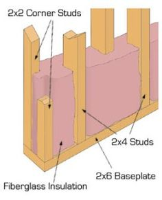 "In traditional framing (i.e. 2×6″ studs), ""thermal bridging"" is an issue. A thermal bridge is a ""shortcut"" where thermal energy bypasses your insulation, and ins…"