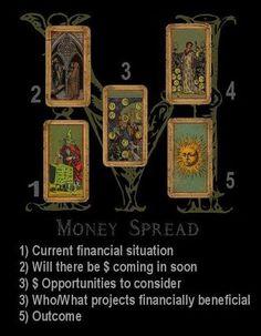 Tarot Spread: Money Spread