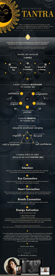 Tantra Touch Infographic.jpg