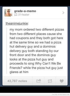 Dominos Vs Pizza Hut