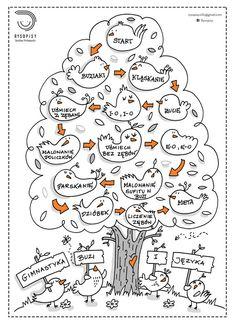 Wiosenna gimnastyka buzi i języka | Rysopisy Parenting Classes, Kids And Parenting, Infant Activities, Activities For Kids, Polish Language, Social Stories, Kids Education, Pre School, Speech Therapy
