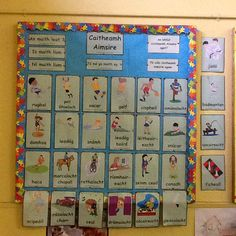 Class Displays, Classroom Displays, Classroom Decor, Primary Teaching, Teaching Ideas, Irish Language, 5th Class, Irish Culture, School Resources