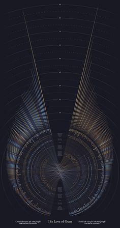 Data visualization infographic & Chart The Love of Guns on Behance. Infographic Description The Love of Guns on Behance Information Visualization, Data Visualization, Information Design, Information Graphics, Image Tatoo, Design Visual, Whatsapp Wallpaper, E Mc2, Affinity Designer