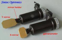 galvanometer mirror - Google Search