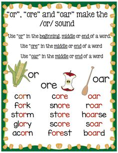 or/ore/oar Free Poster! Phonics Reading, Teaching Phonics, Phonics Activities, Kindergarten Reading, Teaching Reading, Listening Activities, Reading Resources, Kids Reading, Physical Activities