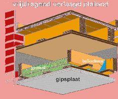 Geluidwering constructies