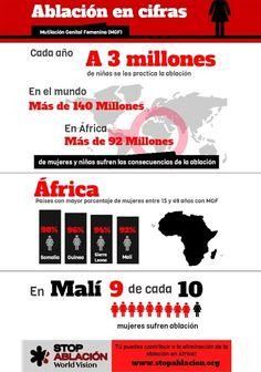 PUEBLA REVISTA: #Día Internacional Contra la Mutilación Genital Fe...