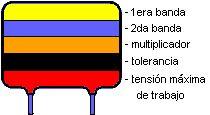 código color capacitor