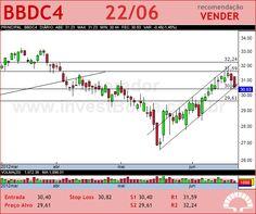 BRADESCO - BBDC4 - 22/06/2012 #BBDC4 #analises #bovespa