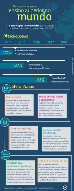 #socialgood no Ensino Superior: relatório aponta tendências - Social Good Brasil