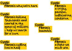 cystic fibrosis is cutting lives in half