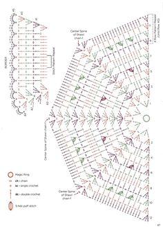 Diy Crafts - Circle,Crochet-Chart Circle Crochet Crocheting Shawl Easy Perfect Ridiculously Ripple Shawl Style Ridiculously easy chart for a Crochet Shawl Diagram, Crochet Poncho Patterns, Crochet Shawls And Wraps, Crochet Jacket, Shawl Patterns, Crochet Chart, Crochet Scarves, Crochet Clothes, Crochet Stitches
