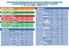 Talleres Educativos - Asociacion Cultural Brisas del Titicaca