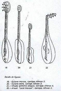 Instrumentos musicales de la antigua grecia antique - Instrumentos de cocina ...